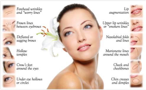 راه  و روش انواع جراحی زیبایی